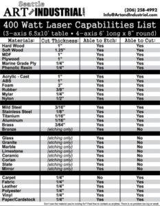 laser-capabilities